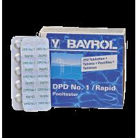 DPD1 Indikatoren Tabletten